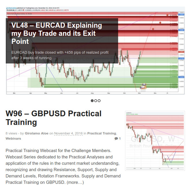Best forex trading course in london