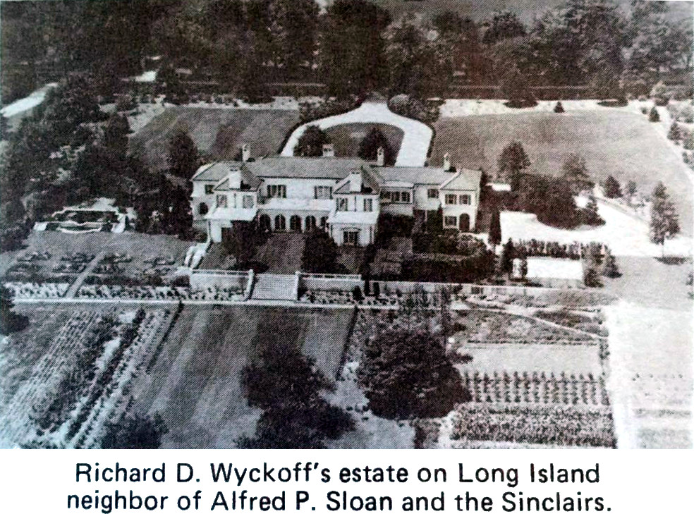Wyckoff Trading Method - Wyckoff Estate