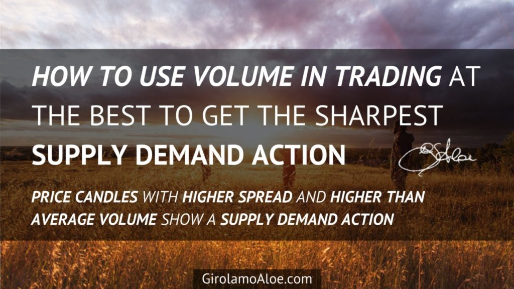 How to Use Volume in Trading at the Best to Get the Sharpest Supply Demand Action