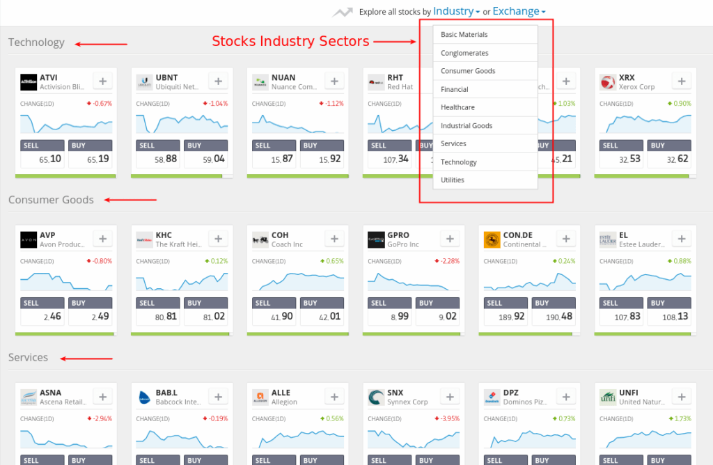 Upcoming IPO in Share Market - Stocks Industry Sectors
