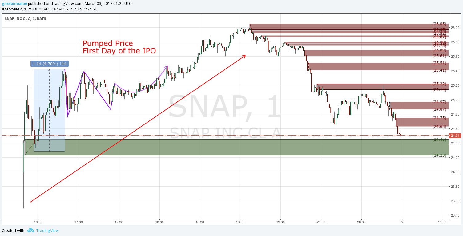 Metropolitan stock exchange ipo listing